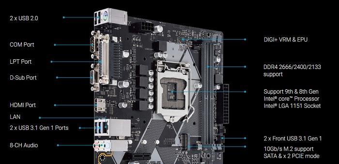 مشخصات، قیمت و خرید مادربرد ایسوس PRIME H310-PLUS R2.0   فروشگاه اینترنتی جیبانو