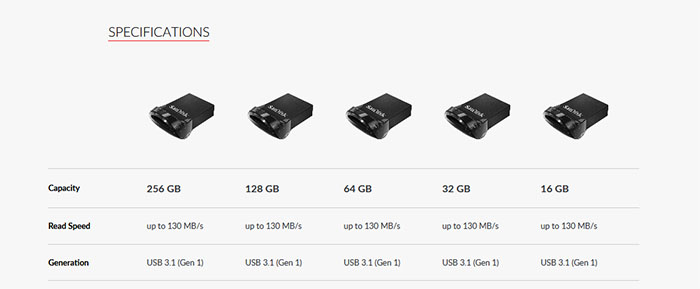 فلش مموری سندیسک Ultra Fit USB 3.1 - 32GB