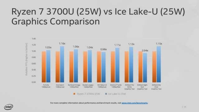 کامپیوتکس 2019: اینتل از پردازنده 5.0 گیگاهرتزی Core i9-9900KS رونمایی کرد