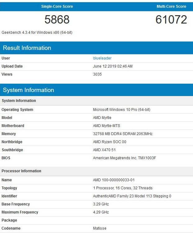 Ryzen 9 3950X پردازنده 2000 دلاری Core i9-9980XE اینتل را شکست داد!