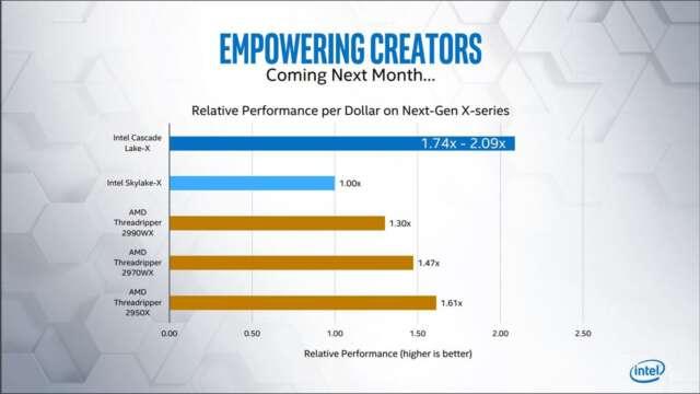 عرضه پردازندههای Core X سری Cascade Lake در هفتم اکتبر