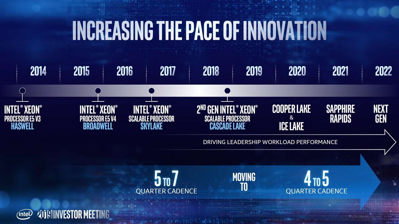 انتشار جزئیات بیشتر در مورد پردازندههای سری Ice Lake-SP و Cooper Lake-SP اینتل