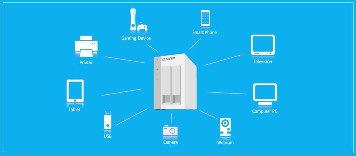 راهنمای خرید ذخیرهسازهای تحت شبکه (NAS)