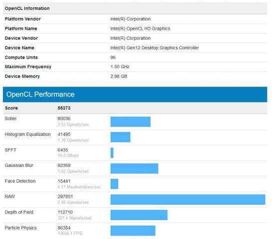 عملکرد پردازشگر گرافیکی Xe DG1 نسل دوازدهم اینتل در Geekbench رویت شد