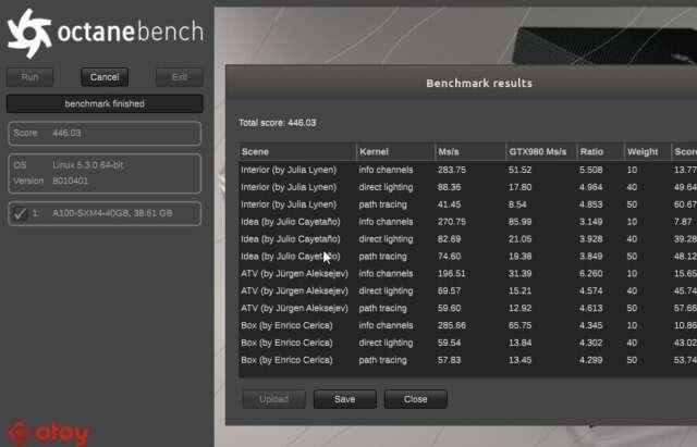 عملکرد شگفتانگیز پردازشگر گرافیکی Ampere A100 در بنچمارکها