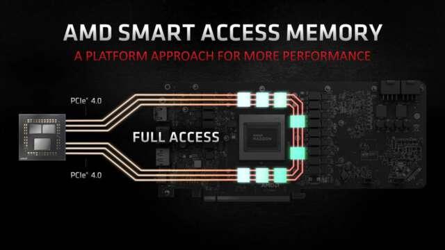 انویدیا در حال آماده سازی تکنولوژی مشابه Smart Access Memory کمپانی AMD